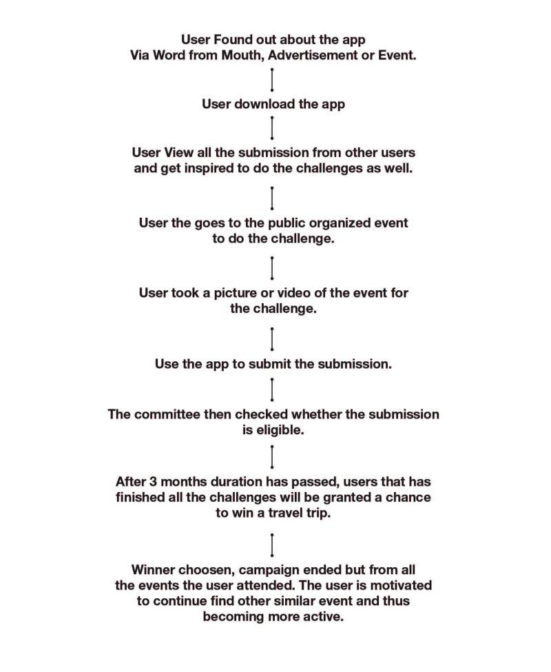 User Scenario